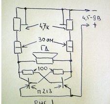 Простой способ настройки акустических систем с фазоинвертором