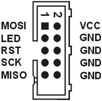 Программатор для ATMEL AVR-910 по USB