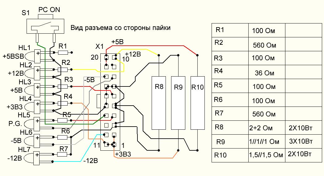 проверки компьютерных БП