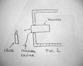 Как и из чего в домашних условиях сделать фазоинверторы