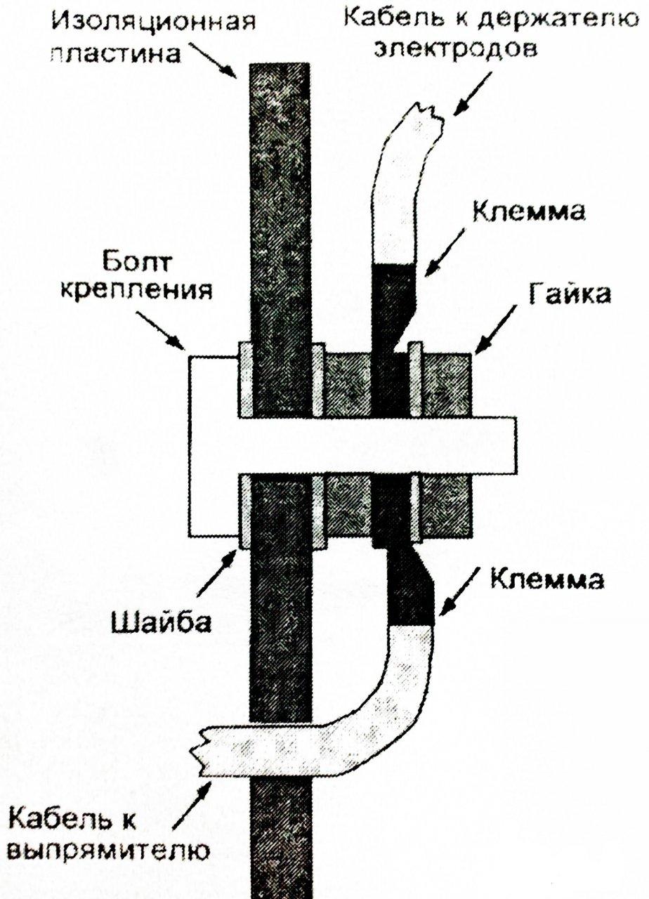 схема тиристорного регулятора трансформатора