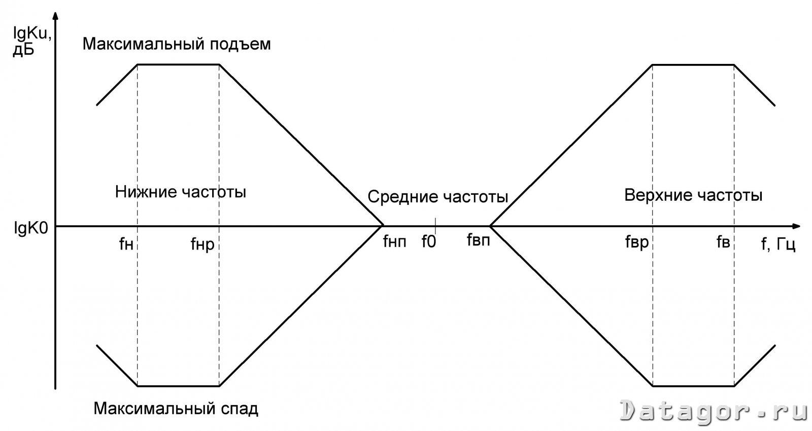 схема для проверки операционных усилителей на avr