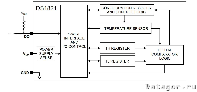 схема usb to 1-wire adapter