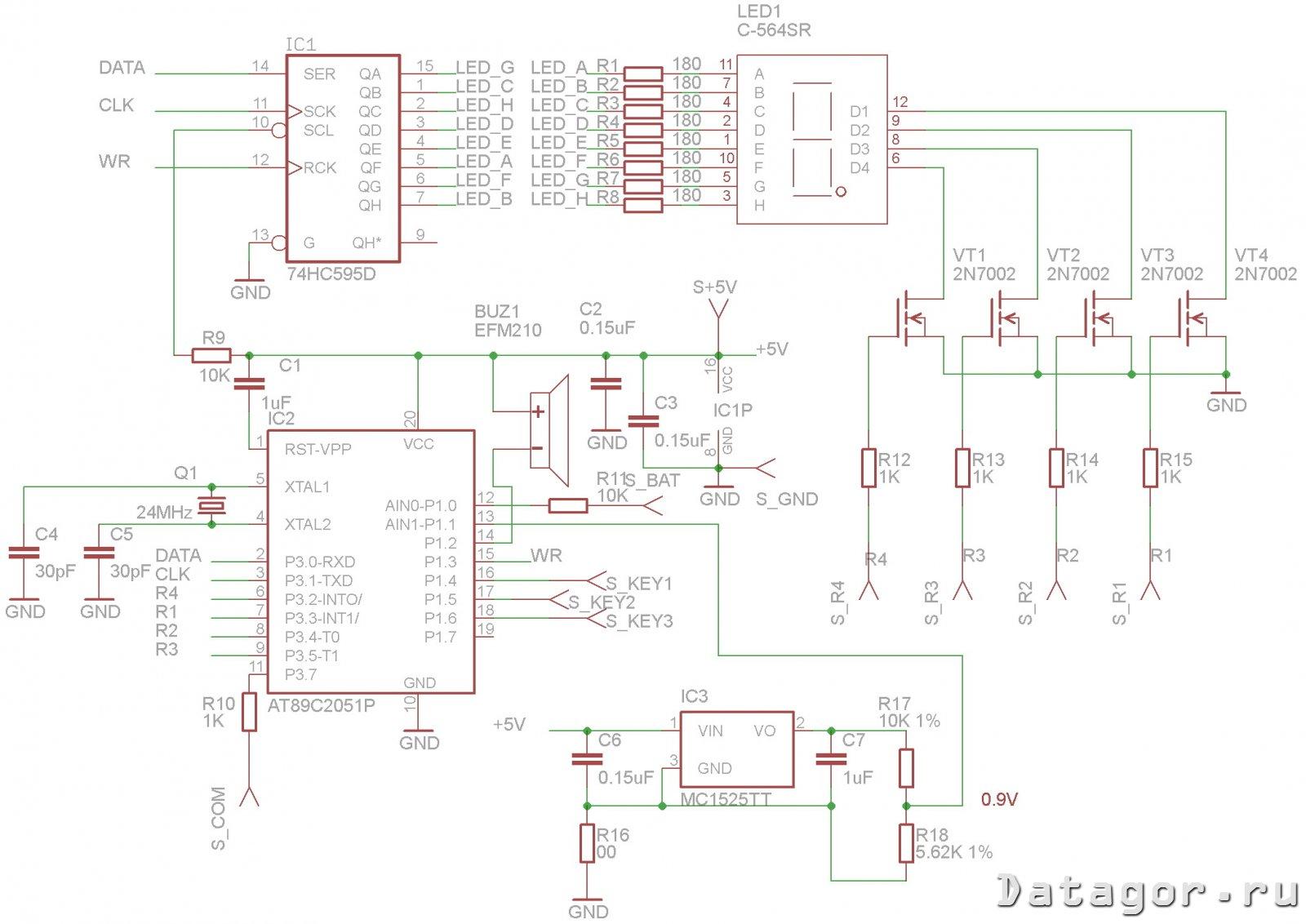Как построить свинарник - от планировки до внутреннего оборудования