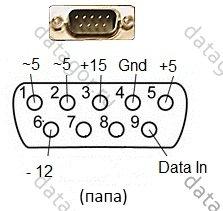 Метеостанция на Arduino и неизвестном дисплейном модуле (ИВЛ1-48/5×7Л)